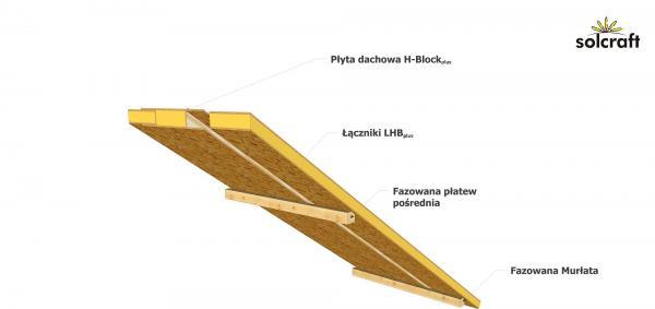Dach-H-Blockplus-monta