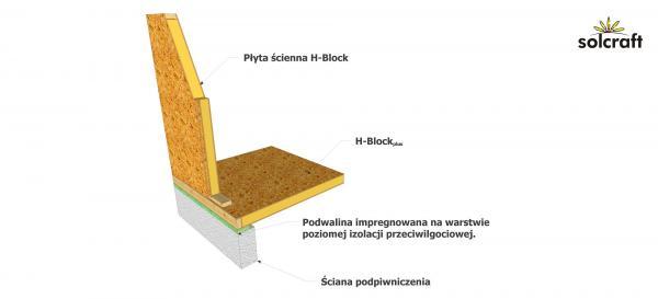 Posadowienie-podoga-H-Block-1