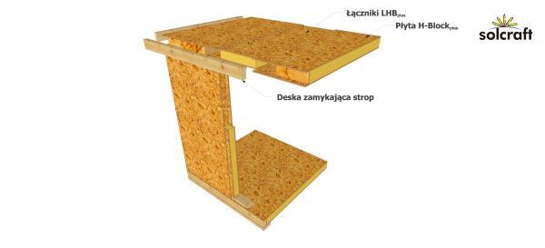 Strop-H-Blockplus
